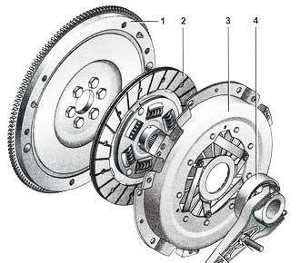 Конструкция диска сцепления